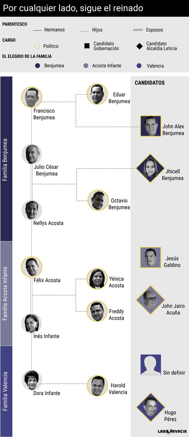 En Amazonas todo queda en familia_8
